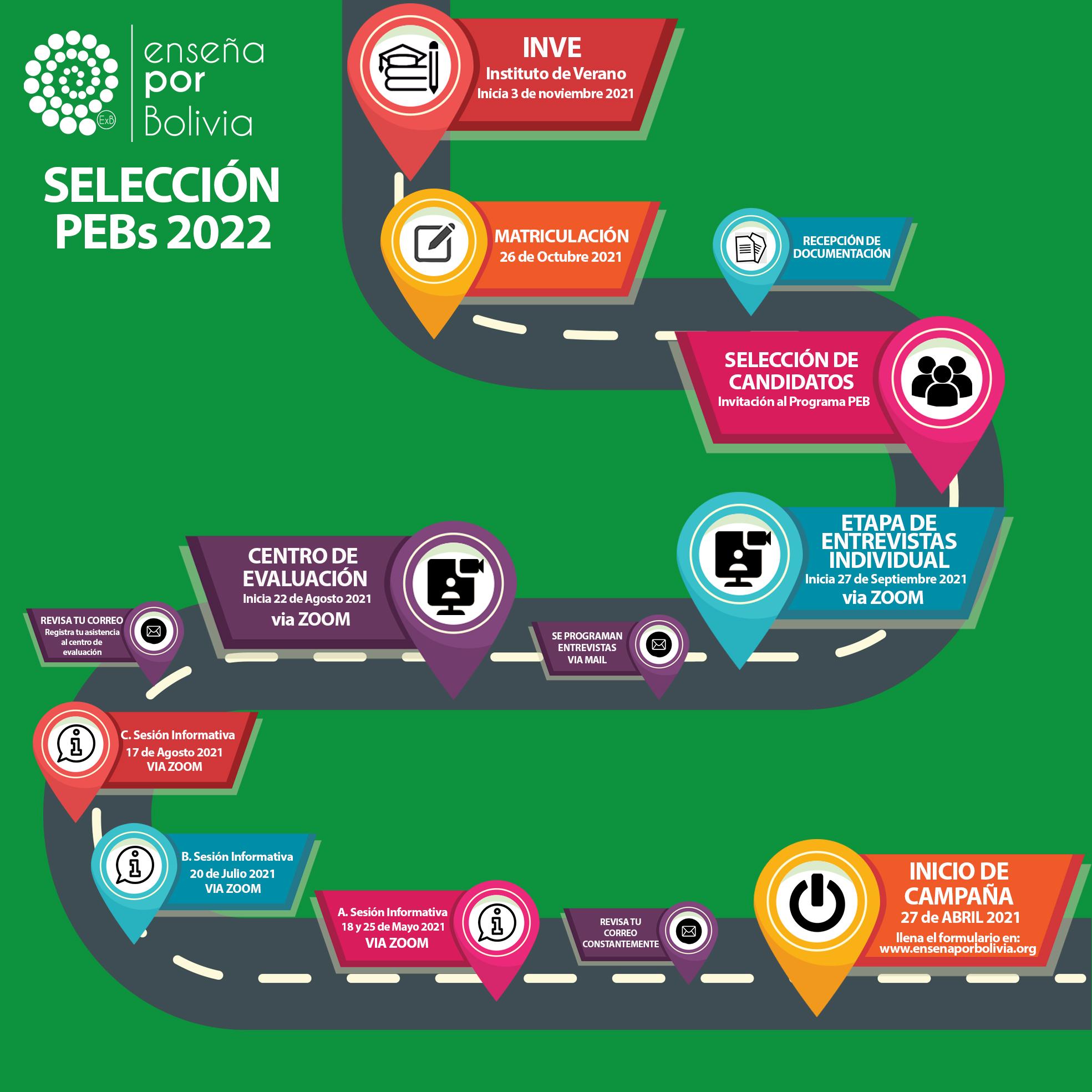 infografia reclutamiento V3_1